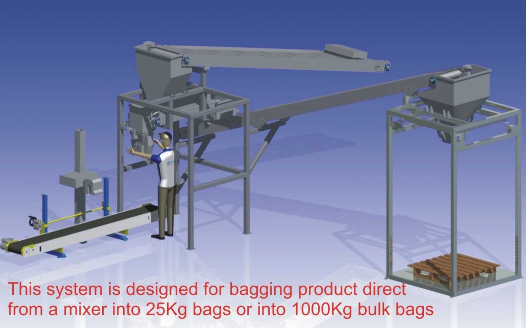 Automated Bagging Machines Packweigh Equipment
